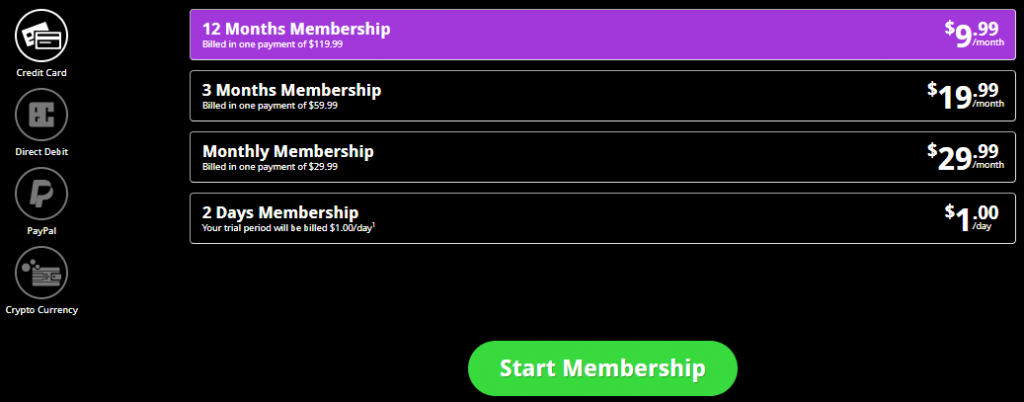 Mofos Membership Price